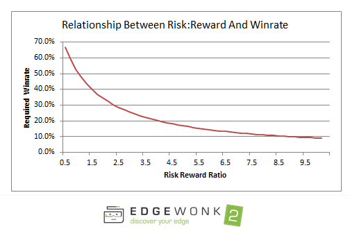 rrrwinrate