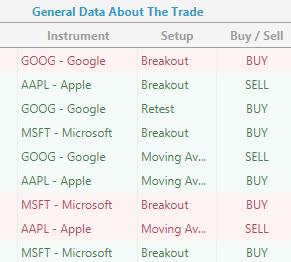 Stocks-trading-journal-instruments