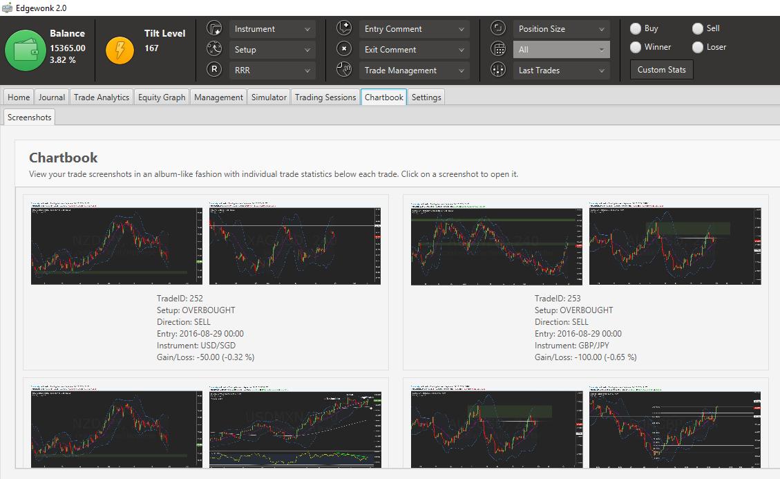 fx-charts