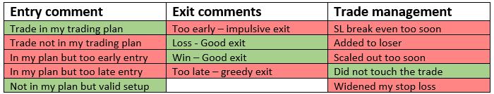 Process-comments